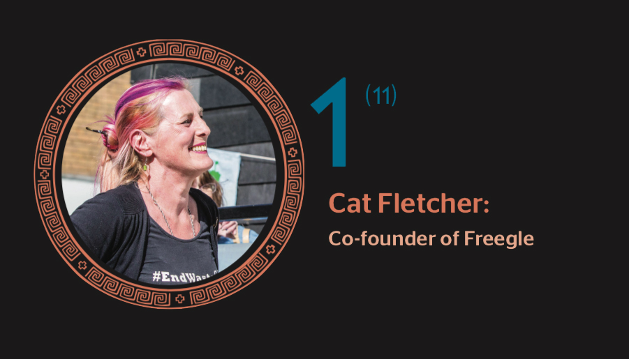 Podcast Episode 4: Cat Fletcher, The Resource Goddess